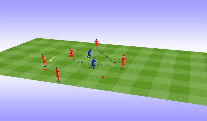 Football/Soccer Session Plan Drill (Colour): 5v2 rondo