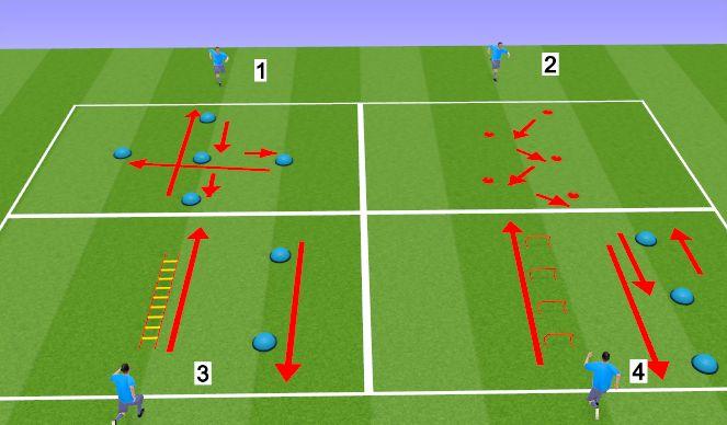 Football/Soccer Session Plan Drill (Colour): RUN - SPEED & AGILITY