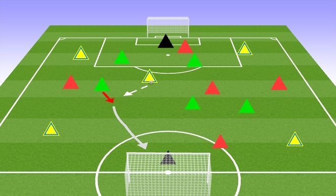 Football/Soccer Session Plan Drill (Colour): Warmup& 10v5 possession w/ transition