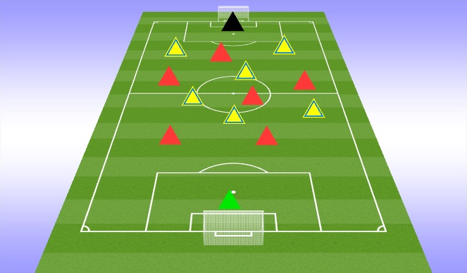 Football/Soccer Session Plan Drill (Colour): Final Game: 7v7