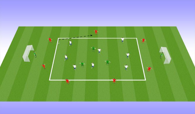 Football/Soccer Session Plan Drill (Colour): 7 vs 7 + 3