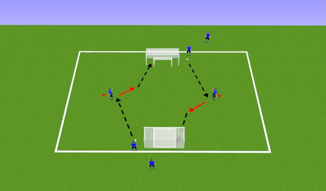 Football/Soccer Session Plan Drill (Colour): Shooting Activity 1