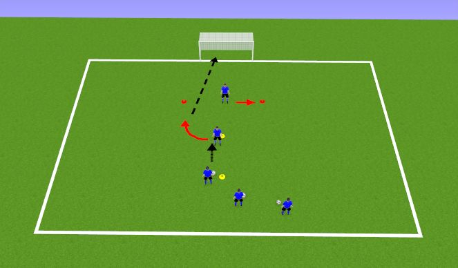 Football/Soccer Session Plan Drill (Colour): Shooting Activity 2