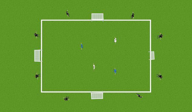 Football/Soccer Session Plan Drill (Colour): 2v2+8