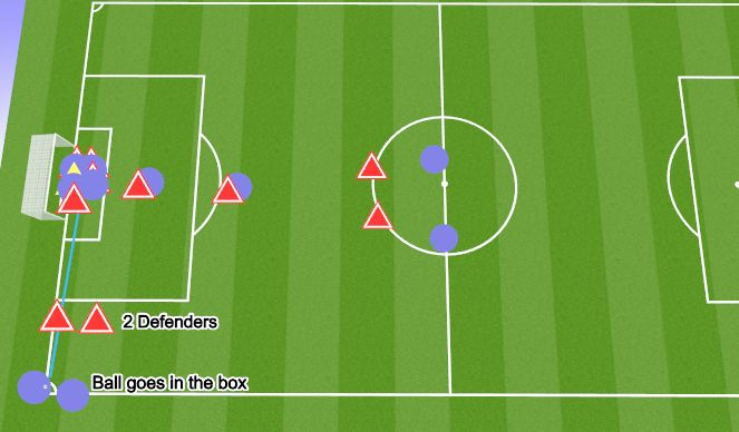 Football/Soccer Session Plan Drill (Colour): Crowd