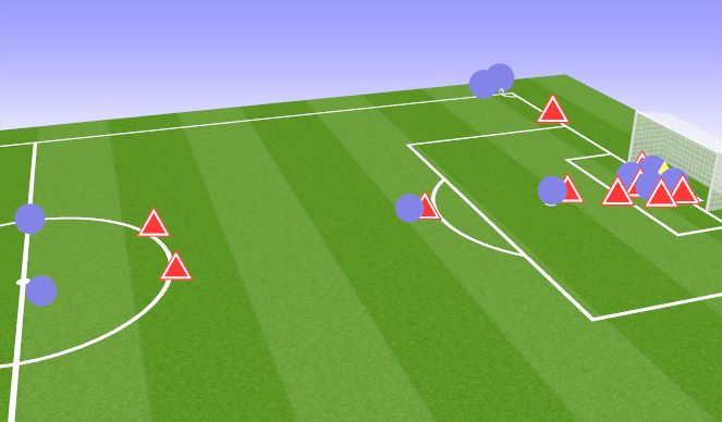 Football/Soccer Session Plan Drill (Colour): Crowd - Short