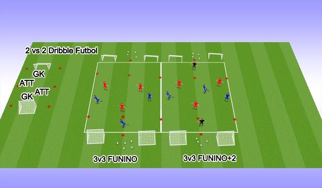 Football/Soccer Session Plan Drill (Colour): PLAY - 3v3 FUNINO or 2v2 Dribble Futbol