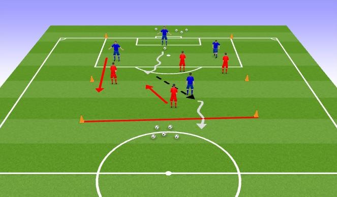 Football/Soccer Session Plan Drill (Colour): PLAY - 3v3 or 4v4
