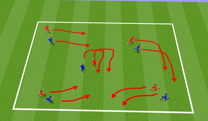 Football/Soccer Session Plan Drill (Colour): Shadow-Run Without a Ball