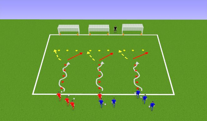 Football/Soccer Session Plan Drill (Colour): Warm up - Dribble & Shoot Races
