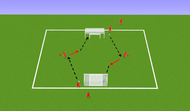 Football/Soccer Session Plan Drill (Colour): Y pass with Shooting