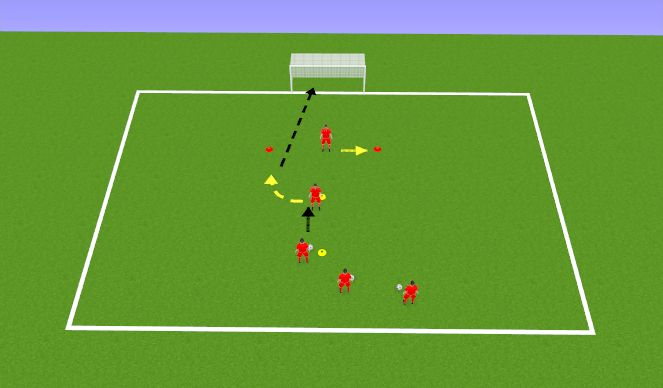Football/Soccer Session Plan Drill (Colour): Shoulder Check and Shoot