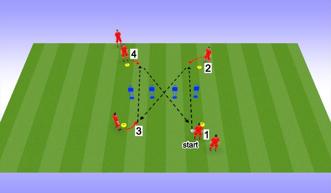 Football/Soccer Session Plan Drill (Colour): 6-8 players