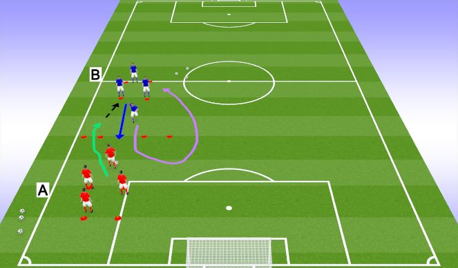 Football/Soccer Session Plan Drill (Colour): 1v1/RWB - continuous