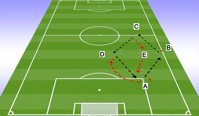 Football/Soccer Session Plan Drill (Colour): First Touch - Direction of next action