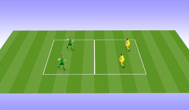 Football/Soccer Session Plan Drill (Colour): Wam up