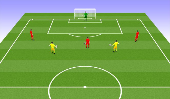 Football/Soccer Session Plan Drill (Colour): Saves (20 mins)