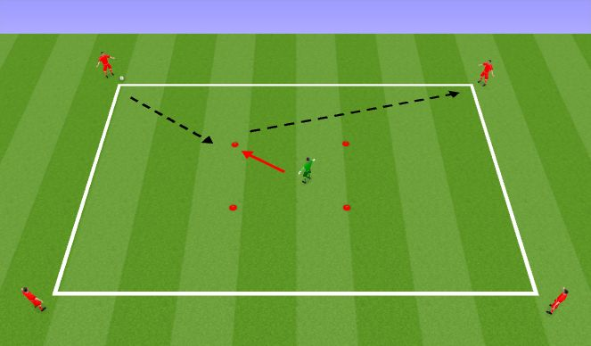 Football/Soccer Session Plan Drill (Colour): High Ball and throw