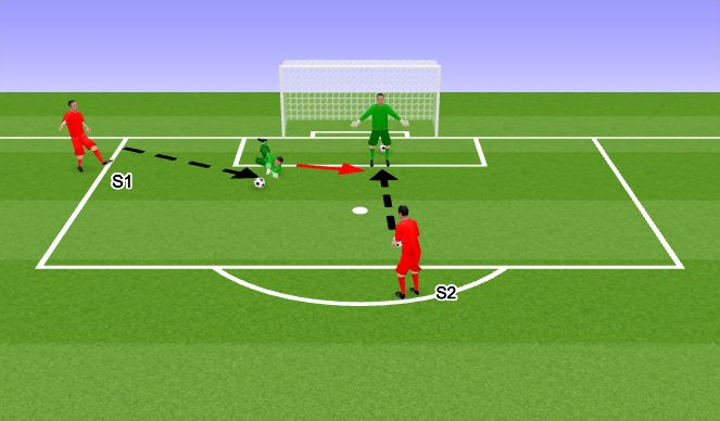 Football/Soccer Session Plan Drill (Colour): Left and Right side