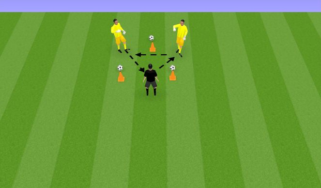 Football/Soccer Session Plan Drill (Colour): Activation Arrival