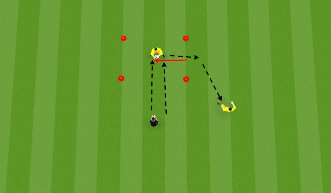 Football/Soccer Session Plan Drill (Colour): Technical Activa