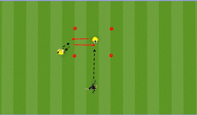 Football/Soccer Session Plan Drill (Colour): Technical Activation 3