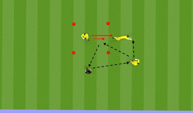 Football/Soccer Session Plan Drill (Colour): Technical Activation 4