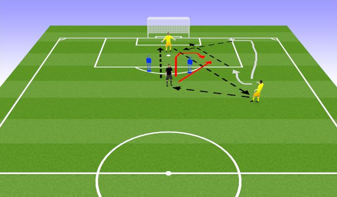 Football/Soccer Session Plan Drill (Colour): Handling and Movement Game-Related