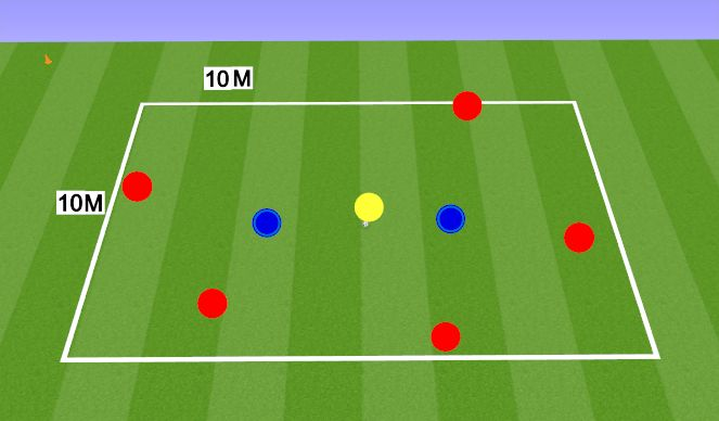 Football/Soccer Session Plan Drill (Colour): Rondo 5+1v2