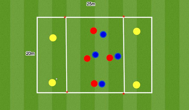 Football/Soccer Session Plan Drill (Colour): 4v4+4 end to end game