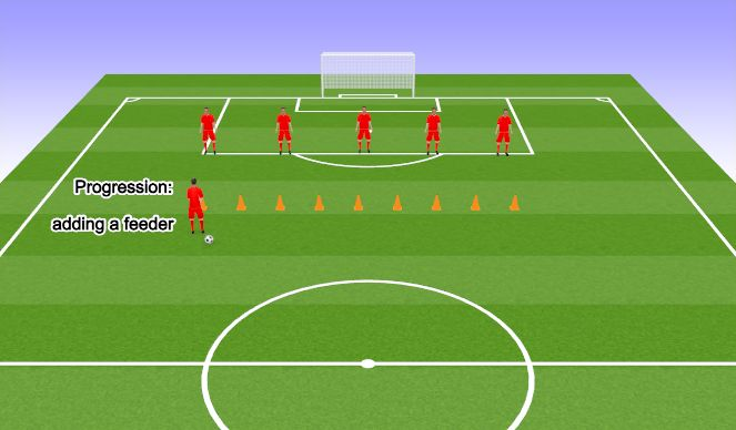 Football/Soccer Session Plan Drill (Colour): Technical Practice W/ Progression