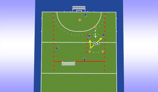 Hockey Session Plan Drill (Colour): Onderdeel 1