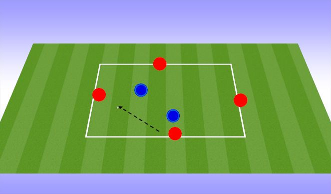 Football/Soccer Session Plan Drill (Colour): Warm up 4v2 with a T2D