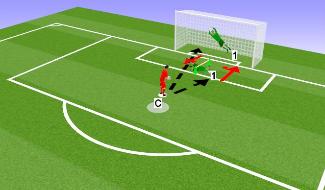 Football/Soccer Session Plan Drill (Colour): Diving technique with rope