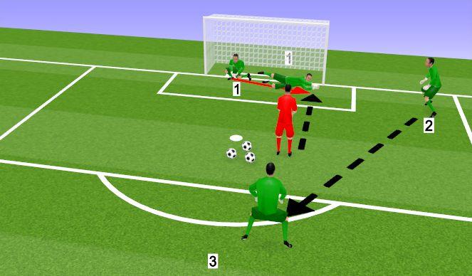 Football/Soccer Session Plan Drill (Colour): Explosiveness