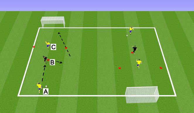 Football/Soccer Session Plan Drill (Colour): Back to net shooting