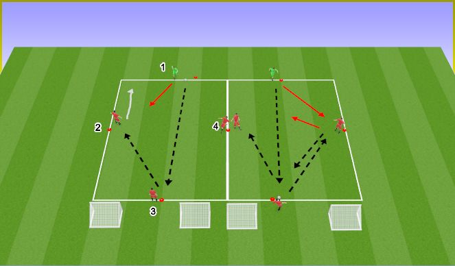 Football/Soccer Session Plan Drill (Colour): Passing/Receiving (intercepting)