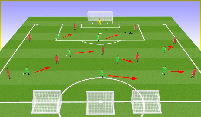 Football/Soccer Session Plan Drill (Colour): 10v8