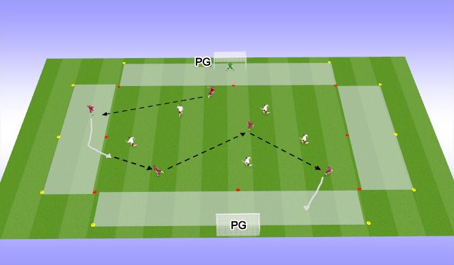 Football/Soccer Session Plan Drill (Colour): sidezone 5v5