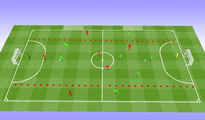 Futsal Session Plan Drill (Colour): Game in Zones