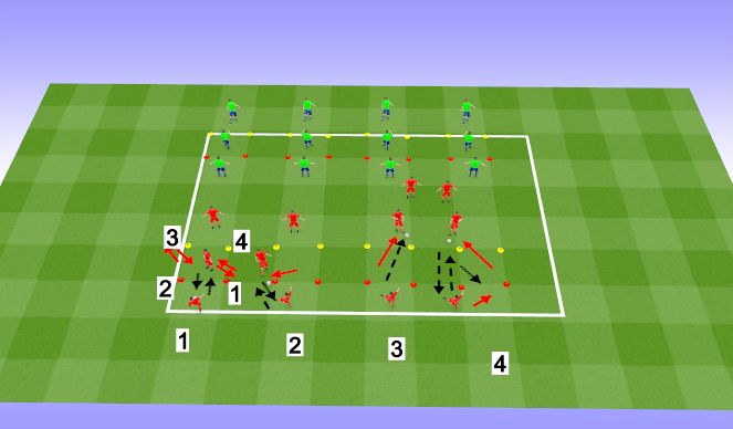 Football/Soccer Session Plan Drill (Colour): Technical - SAQ