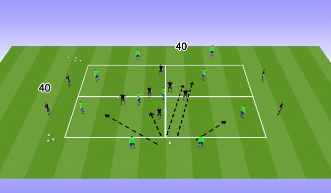 Football/Soccer Session Plan Drill (Colour): Possession - 6v6+6
