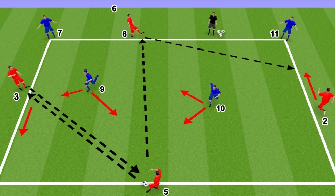 Football/Soccer Session Plan Drill (Colour): Rondo #3 Playing out of the back