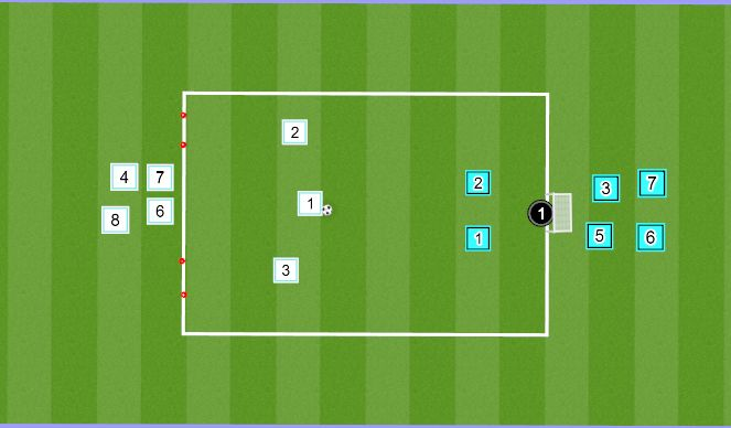 Football/Soccer Session Plan Drill (Colour): Offense v. Defense
