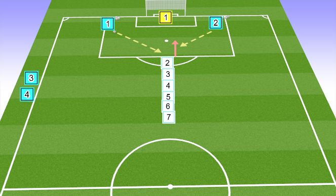 Football/Soccer Session Plan Drill (Colour): Touch & Hit