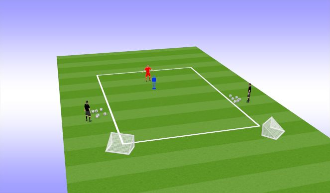 Football/Soccer Session Plan Drill (Colour): Practice design