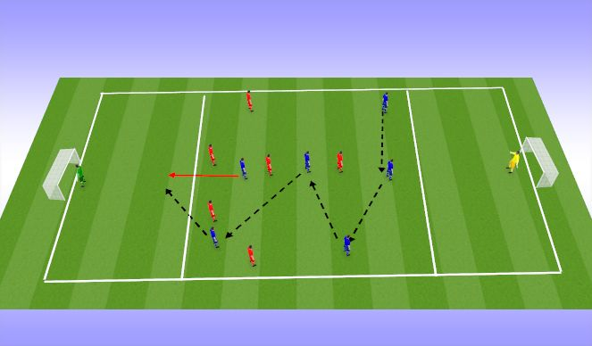 Football/Soccer Session Plan Drill (Colour): Global #1 (20 min)