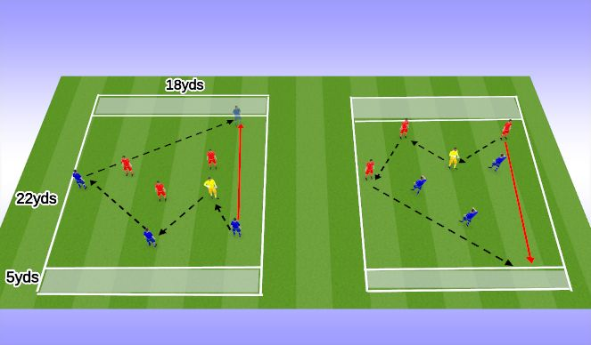 Football/Soccer Session Plan Drill (Colour): Analytical (20 min)