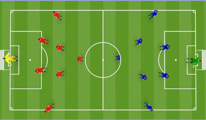 Football/Soccer Session Plan Drill (Colour): Global #2 (20 min)
