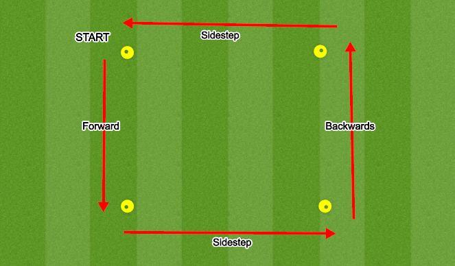 Football/Soccer Session Plan Drill (Colour): Agility: Box Drill
